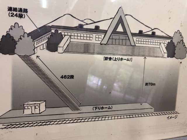 モグラ駅の高低差.jpg
