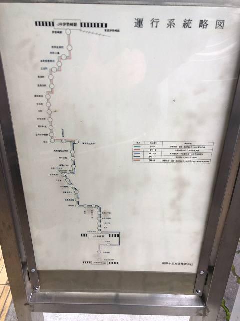 伊勢崎方面途中停留所.jpg