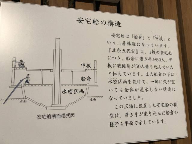安宅船解説2構造.jpg