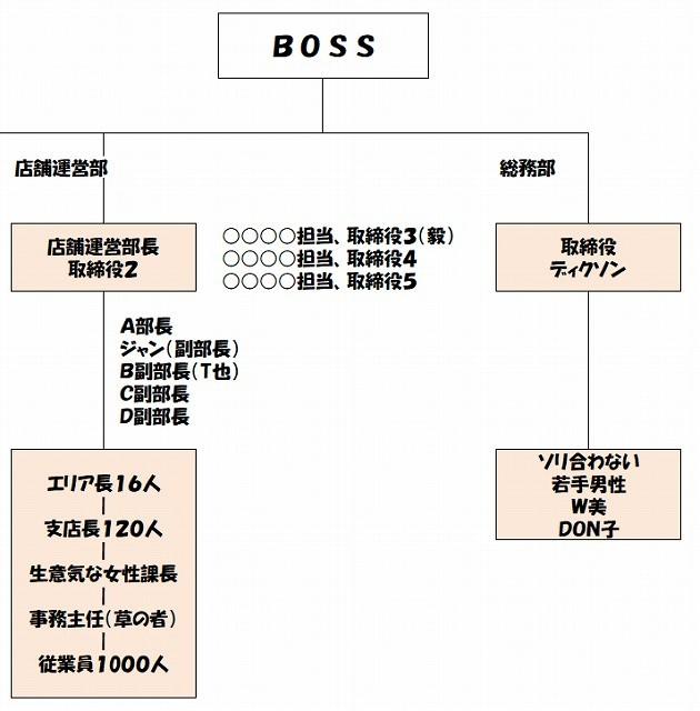 組織図1.jpg
