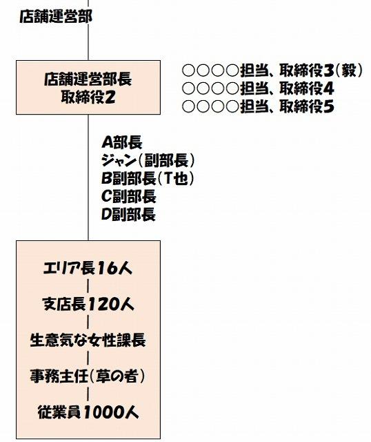組織図2.jpg
