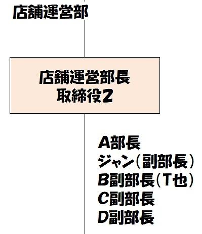 組織図3.jpg