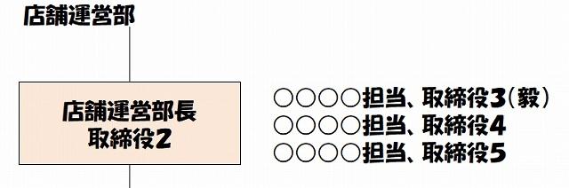 組織図4.jpg