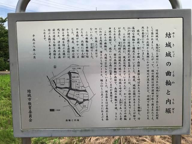 結城城堀の解説.jpg