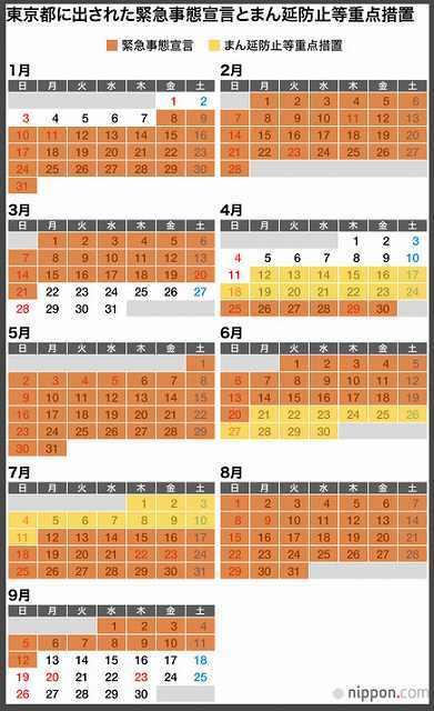 緊急事態宣言カレンダー.jpg