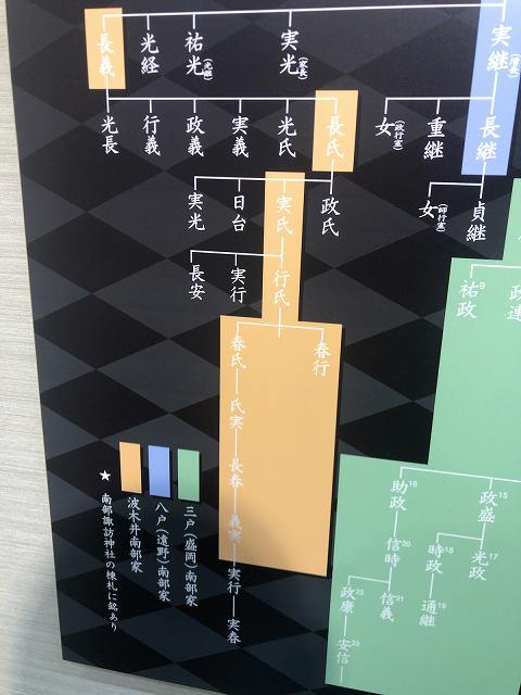 解説10系図2.jpg