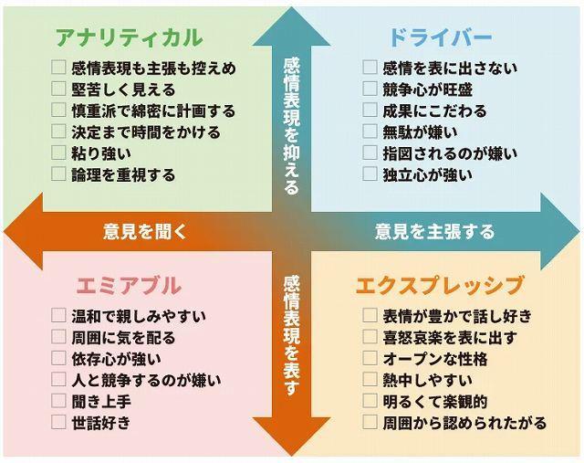 4つのスタイル.jpg